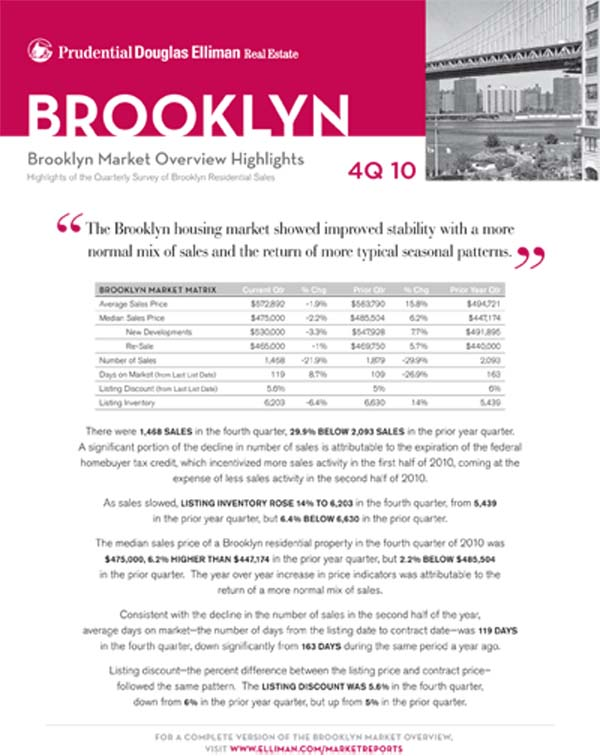 4q Brooklyn Market Highlights
